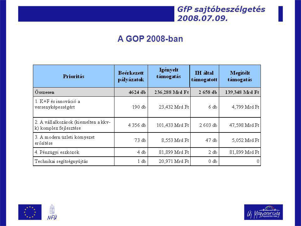 A GOP 2008-ban GfP sajtóbeszélgetés 2008.07.09.