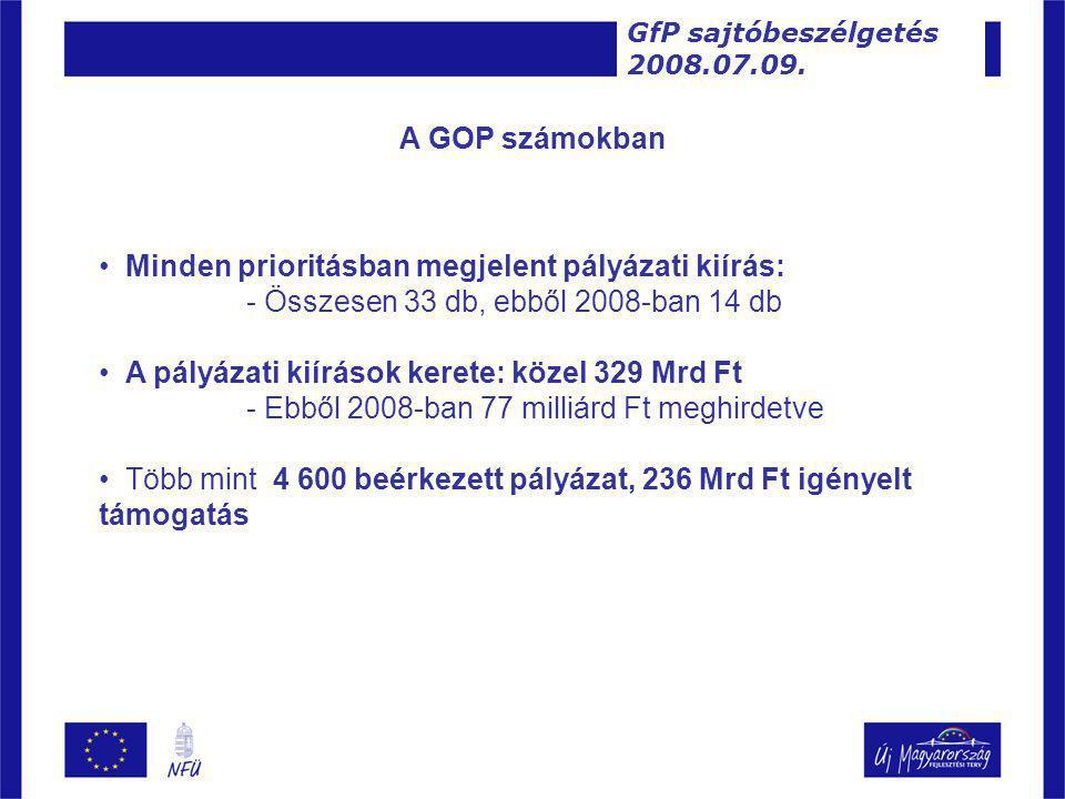 • Minden prioritásban megjelent pályázati kiírás: - Összesen 33 db, ebből 2008-ban 14 db • A pályázati kiírások kerete: közel 329 Mrd Ft - Ebből 2008-ban 77 milliárd Ft meghirdetve • Több mint 4 600 beérkezett pályázat, 236 Mrd Ft igényelt támogatás GfP sajtóbeszélgetés 2008.07.09.