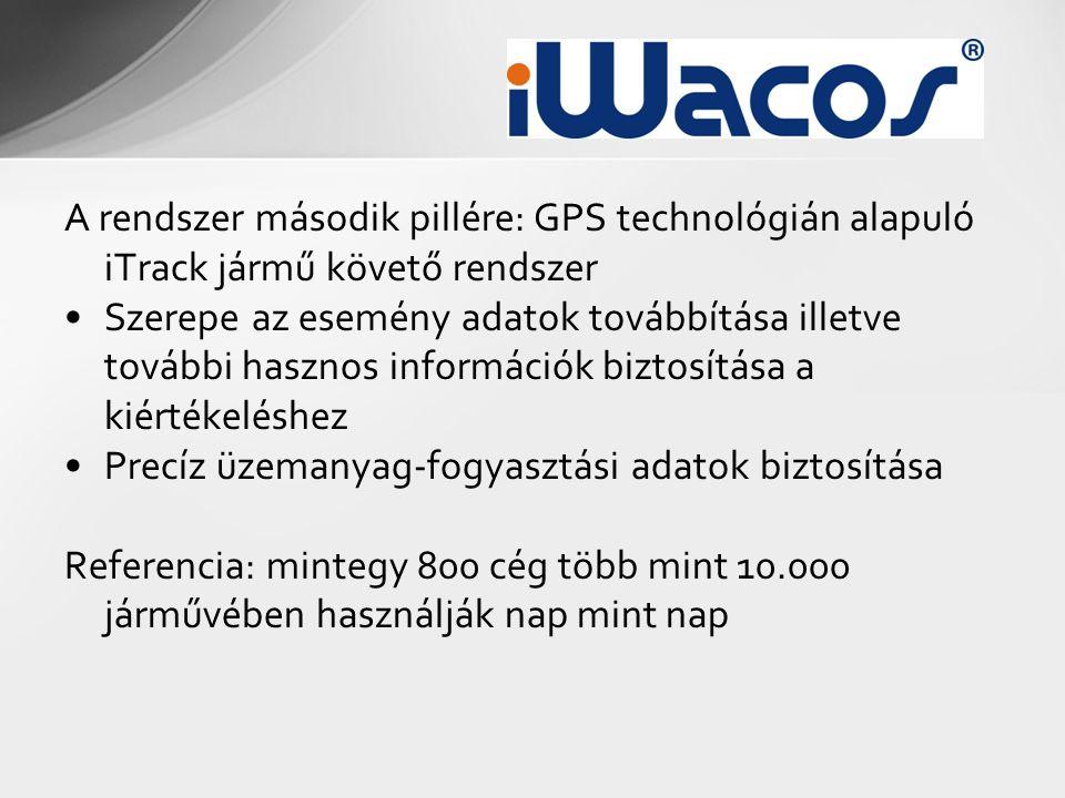 A rendszer második pillére: GPS technológián alapuló iTrack jármű követő rendszer •Szerepe az esemény adatok továbbítása illetve további hasznos információk biztosítása a kiértékeléshez •Precíz üzemanyag-fogyasztási adatok biztosítása Referencia: mintegy 800 cég több mint 10.000 járművében használják nap mint nap