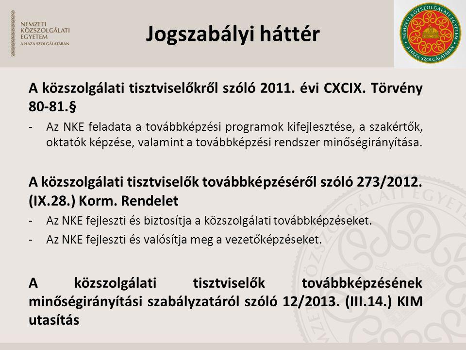 A közszolgálati tisztviselőkről szóló 2011. évi CXCIX. Törvény 80-81.§ -Az NKE feladata a továbbképzési programok kifejlesztése, a szakértők, oktatók