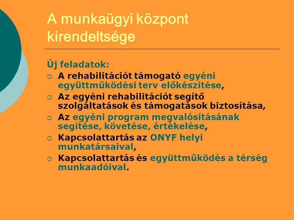 A rehabilitációt segítő szolgáltatások Első jelentkezés: Munka-erőpiaci információnyújtás Rehabilitációs terv, együttműködési megállapodás megkötése (jogerő) Szolgáltatásba irányítás Munkatanácsadá s RICFITPályatanács adás Rehabilitációs tanácsadás Pszichológiai tanácsadás KépzésbörzeÁllásbörze MENTORI SZOLGÁLTATÁS KIMENET: KÉPZÉS Munkaközvetítés KIMENET: MUNKÁBA HELYEZÉS - önállóan, - segítséggel