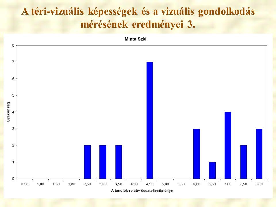 A téri-vizuális képességek és a vizuális gondolkodás mérésének eredményei 3.