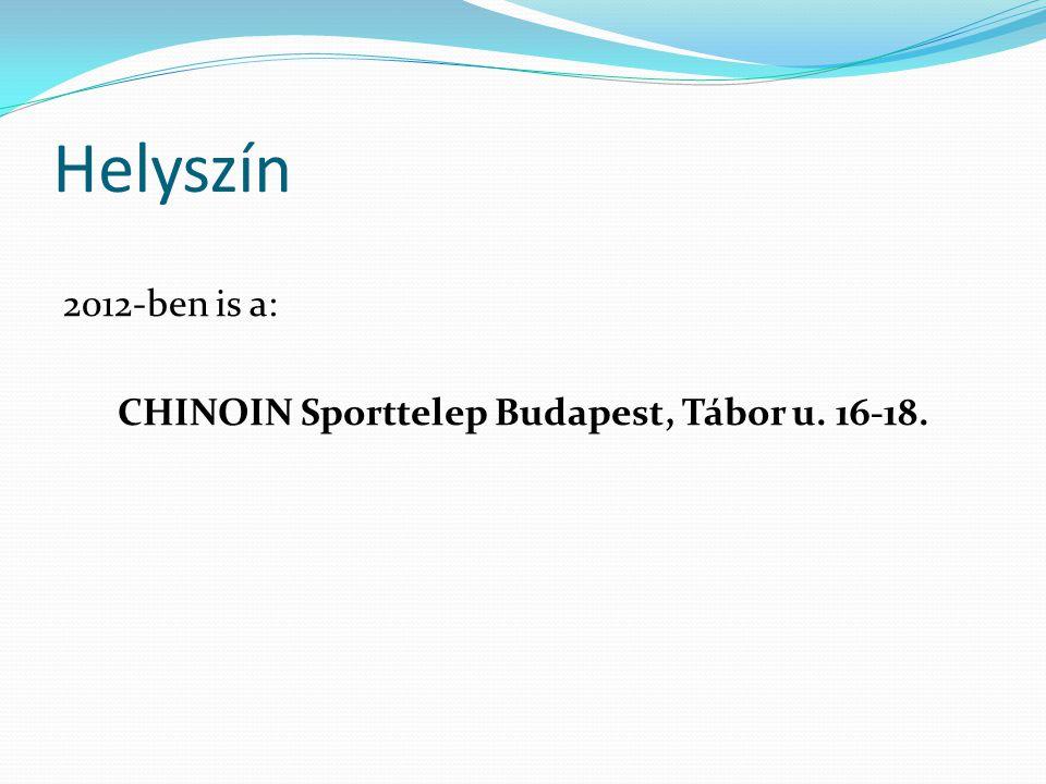 Helyszín 2012-ben is a: CHINOIN Sporttelep Budapest, Tábor u. 16-18.