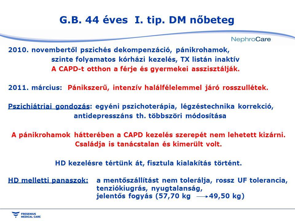 G.B. 44 éves I. tip. DM nőbeteg 2010. novembertől pszichés dekompenzáció, pánikrohamok, szinte folyamatos kórházi kezelés, TX listán inaktív A CAPD-t