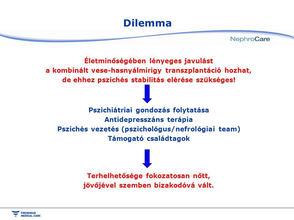 Dilemma Életminőségében lényeges javulást a kombinált vese-hasnyálmirigy transzplantáció hozhat, de ehhez pszichés stabilitás elérése szükséges! Pszic