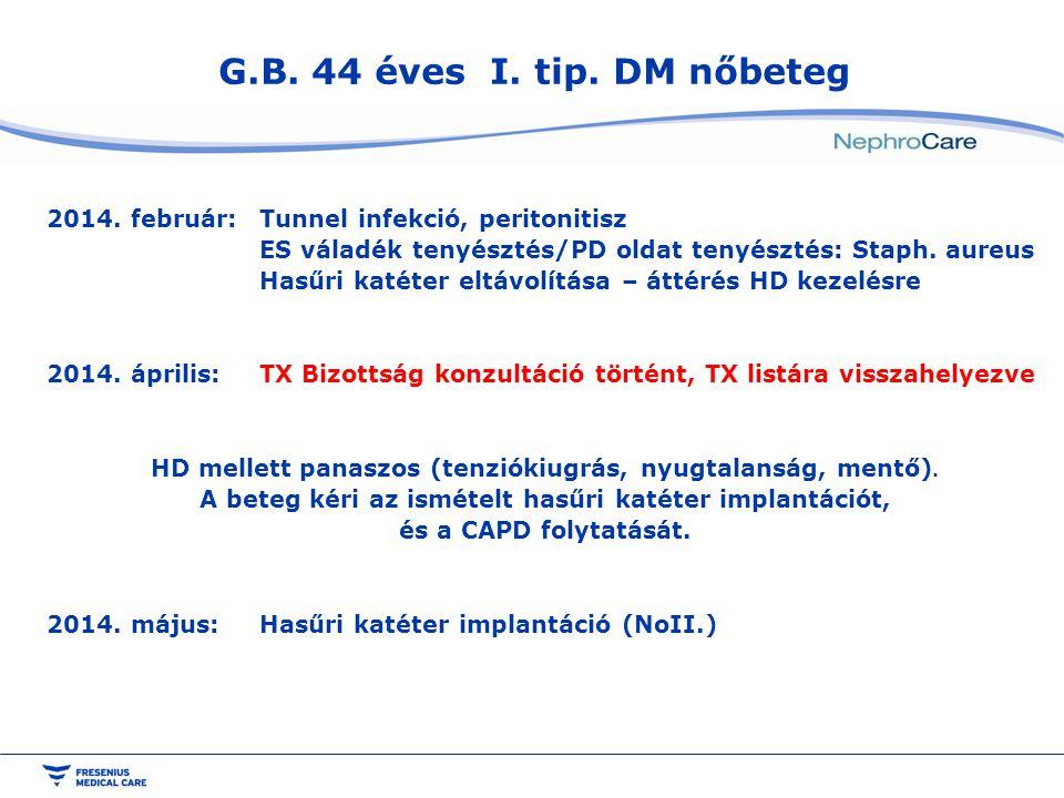 G.B. 44 éves I. tip. DM nőbeteg 2014. február:Tunnel infekció, peritonitisz ES váladék tenyésztés/PD oldat tenyésztés: Staph. aureus Hasűri katéter el