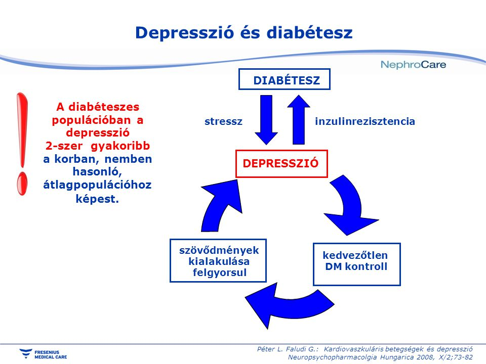 Depresszió és diabétesz DIABÉTESZ stressz inzulinrezisztencia kedvezőtlen DM kontroll szövődmények kialakulása felgyorsul DEPRESSZIÓ A diabéteszes pop