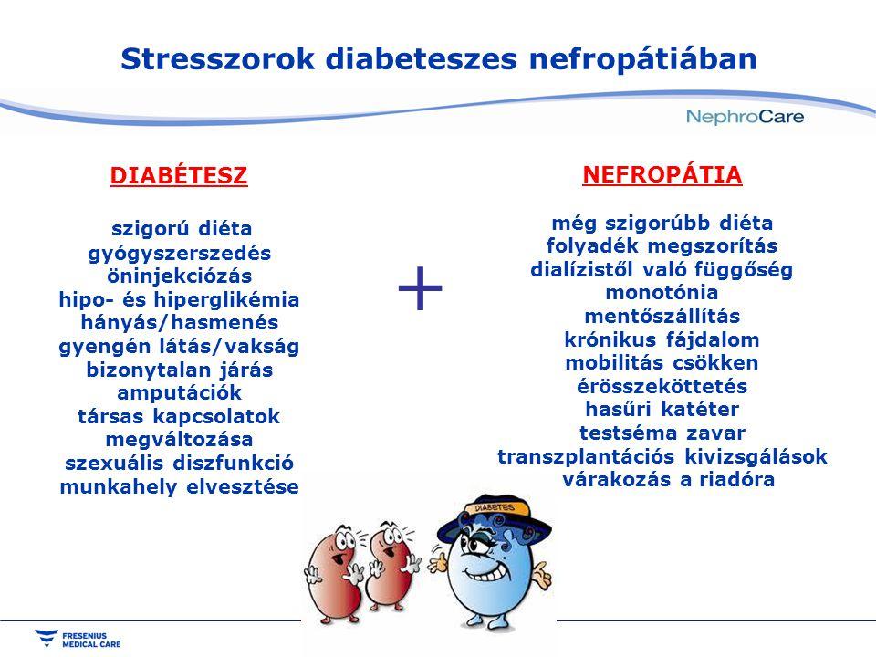 Stresszorok diabeteszes nefropátiában DIABÉTESZ szigorú diéta gyógyszerszedés öninjekciózás hipo- és hiperglikémia hányás/hasmenés gyengén látás/vaksá
