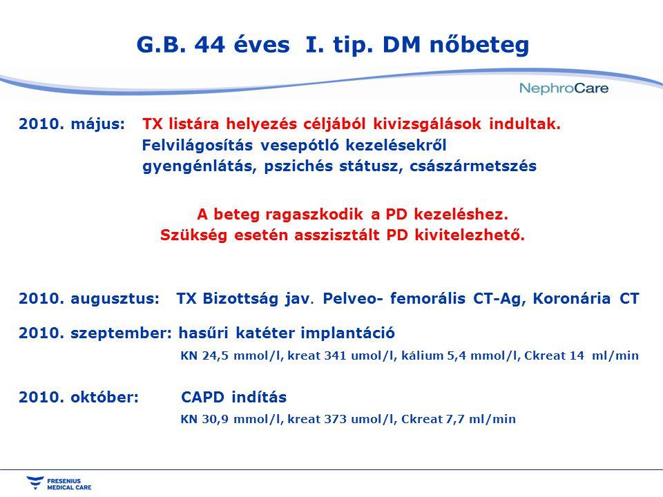 G.B. 44 éves I. tip. DM nőbeteg 2010. május: TX listára helyezés céljából kivizsgálások indultak. Felvilágosítás vesepótló kezelésekről gyengénlátás,