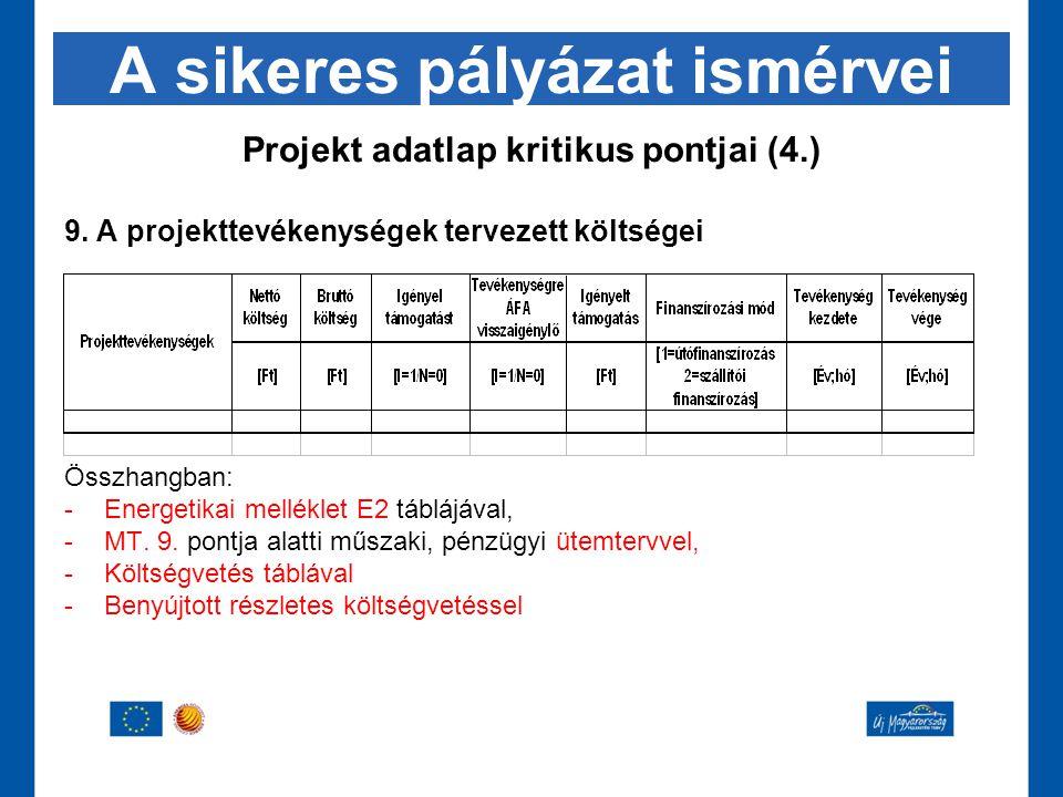 A sikeres pályázat ismérvei Projekt adatlap kritikus pontjai (4.) 9. A projekttevékenységek tervezett költségei Összhangban: -Energetikai melléklet E2