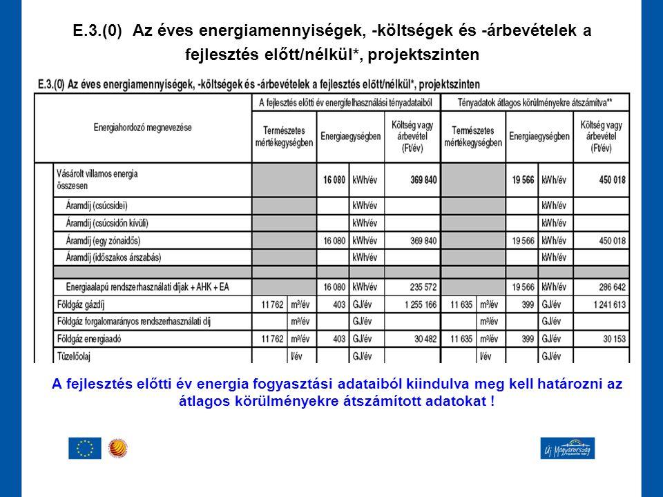 E.3.(0) Az éves energiamennyiségek, -költségek és -árbevételek a fejlesztés előtt/nélkül*, projektszinten A fejlesztés előtti év energia fogyasztási a