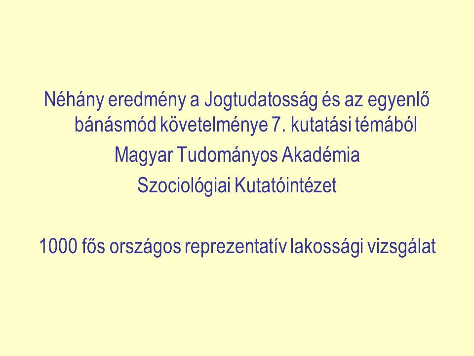 Néhány eredmény a Jogtudatosság és az egyenlő bánásmód követelménye 7. kutatási témából Magyar Tudományos Akadémia Szociológiai Kutatóintézet 1000 fős
