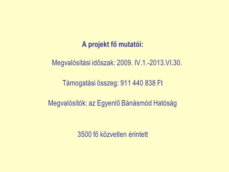A projekt fő mutatói: Megvalósítási időszak: 2009. IV.1.-2013.VI.30. Támogatási összeg: 911 440 838 Ft Megvalósítók: az Egyenlő Bánásmód Hatóság 3500