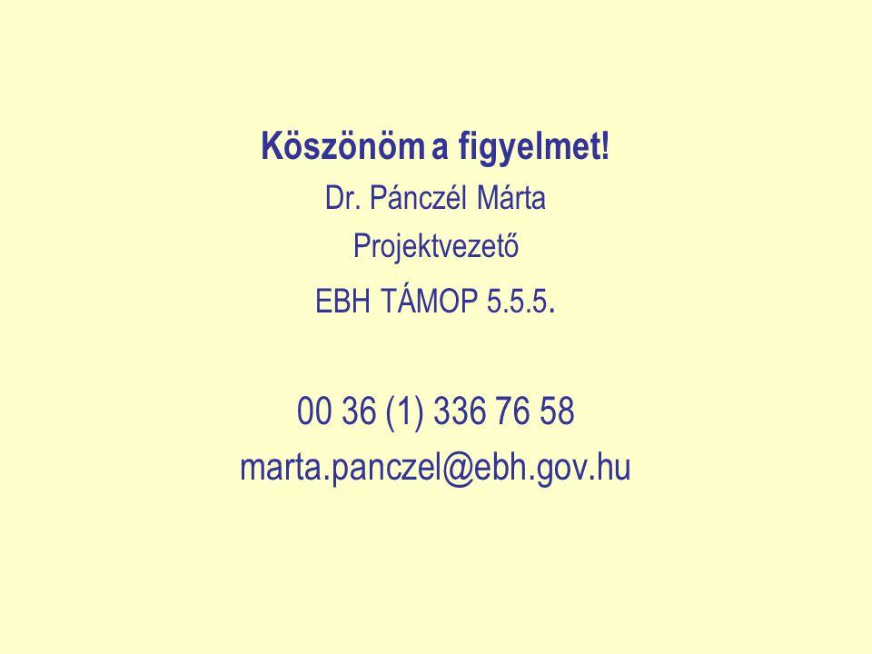 Köszönöm a figyelmet! Dr. Pánczél Márta Projektvezető EBH TÁMOP 5.5.5. 00 36 (1) 336 76 58 marta.panczel@ebh.gov.hu