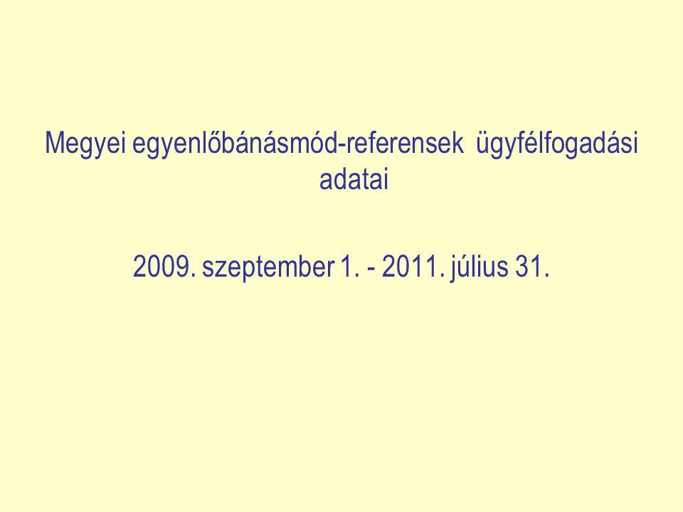 Megyei egyenlőbánásmód-referensek ügyfélfogadási adatai 2009. szeptember 1. - 2011. július 31.
