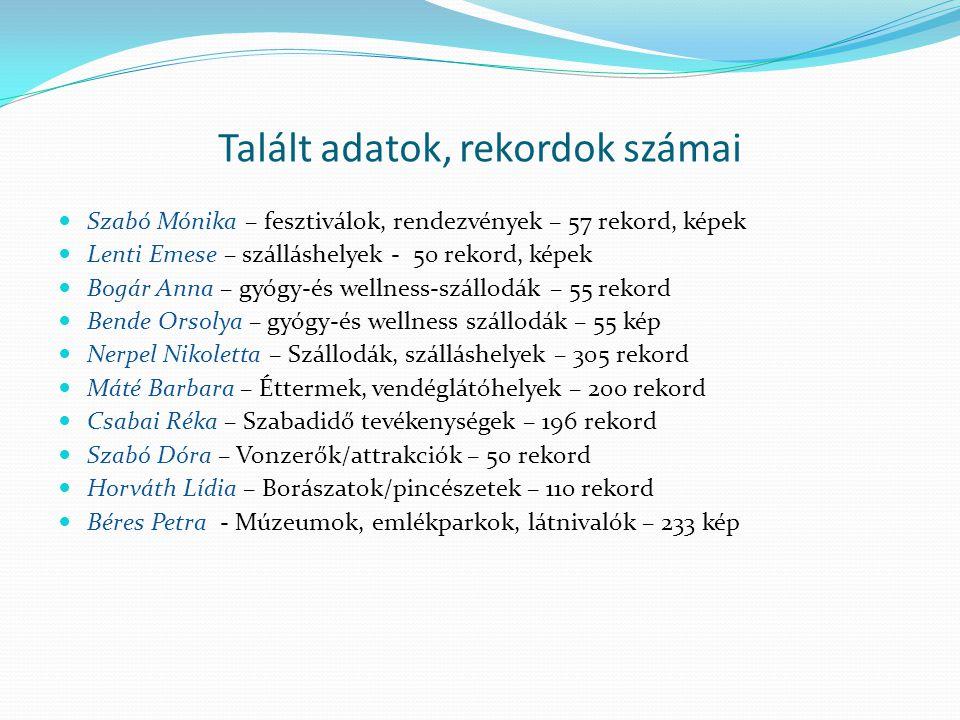 Talált adatok, rekordok számai  Szabó Mónika – fesztiválok, rendezvények – 57 rekord, képek  Lenti Emese – szálláshelyek - 50 rekord, képek  Bogár