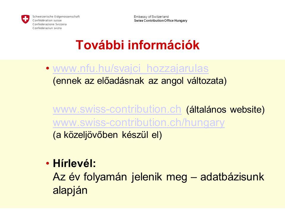 Embassy of Switzerland Swiss Contribution Office Hungary További információk •www.nfu.hu/svajci_hozzajarulas (ennek az előadásnak az angol változata) www.nfu.hu/svajci_hozzajarulas www.swiss-contribution.chwww.swiss-contribution.ch (általános website) www.swiss-contribution.ch/hungary (a közeljövőben készül el) www.swiss-contribution.ch/hungary •Hírlevél: Az év folyamán jelenik meg – adatbázisunk alapján