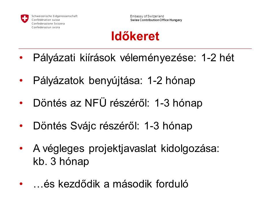 Embassy of Switzerland Swiss Contribution Office Hungary •Pályázati kiírások véleményezése: 1-2 hét •Pályázatok benyújtása: 1-2 hónap •Döntés az NFÜ részéről: 1-3 hónap •Döntés Svájc részéről: 1-3 hónap •A végleges projektjavaslat kidolgozása: kb.