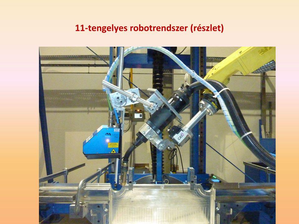11-tengelyes robotrendszer (részlet)