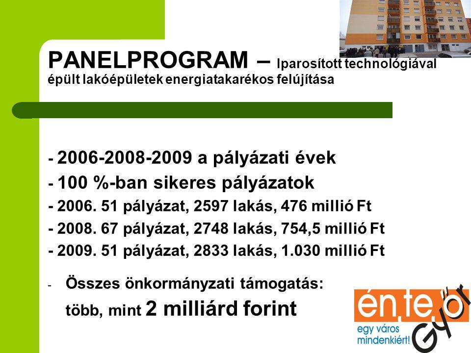 PANELPROGRAM – Iparosított technológiával épült lakóépületek energiatakarékos felújítása - 2006-2008-2009 a pályázati évek - 100 %-ban sikeres pályáza