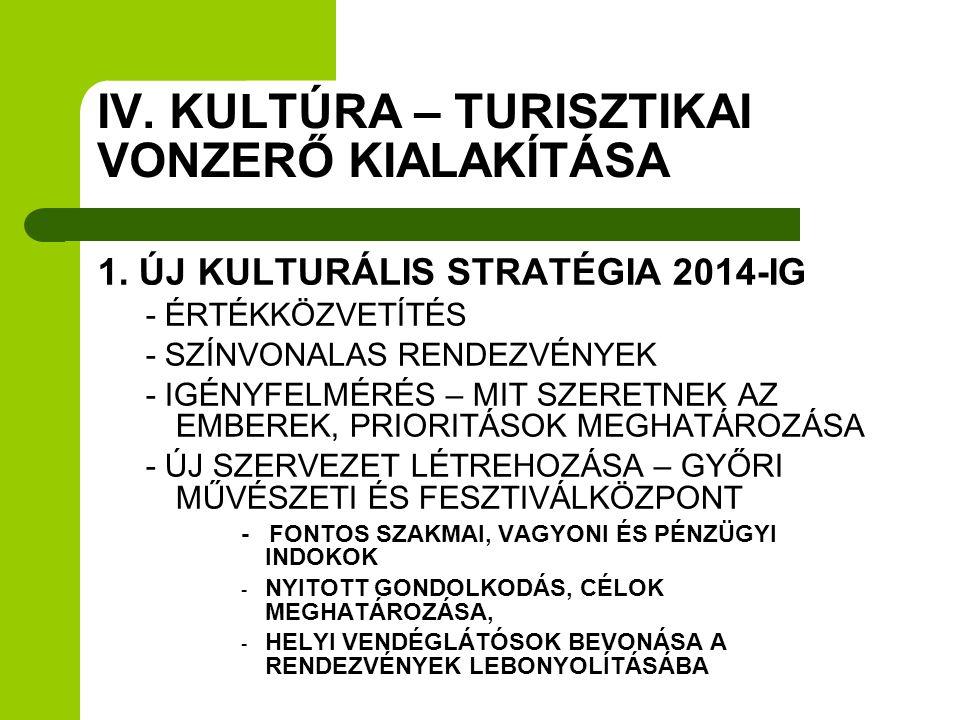 IV. KULTÚRA – TURISZTIKAI VONZERŐ KIALAKÍTÁSA 1. ÚJ KULTURÁLIS STRATÉGIA 2014-IG - ÉRTÉKKÖZVETÍTÉS - SZÍNVONALAS RENDEZVÉNYEK - IGÉNYFELMÉRÉS – MIT SZ