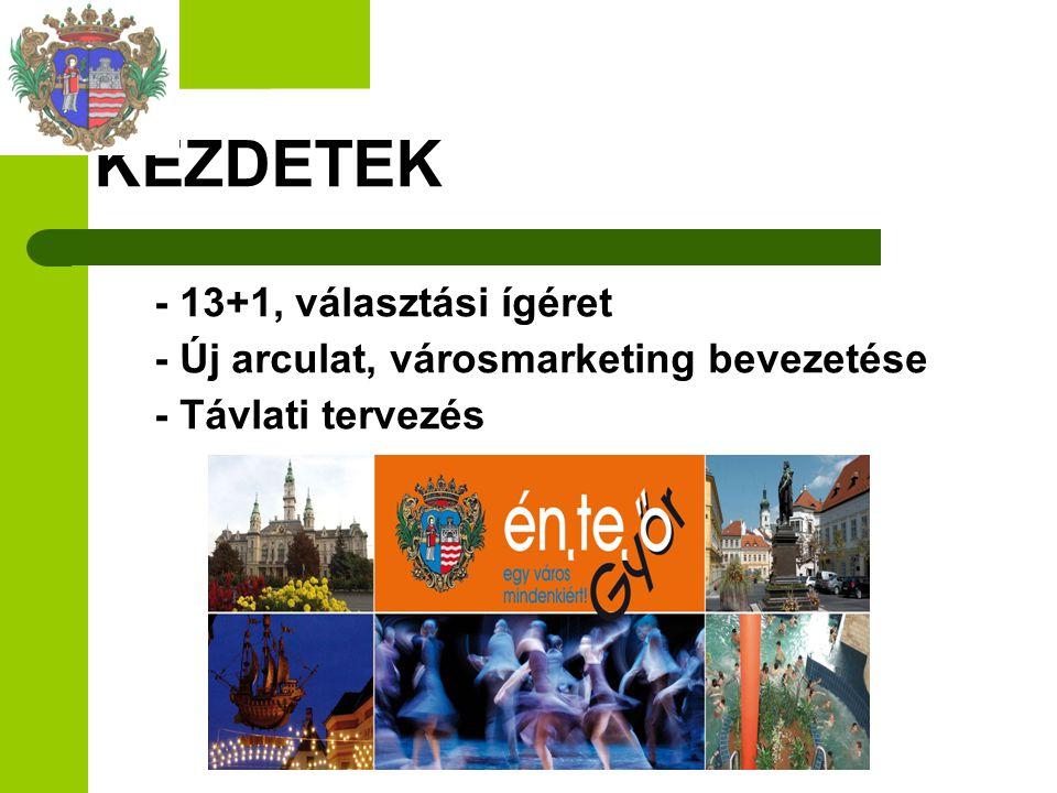 KEZDETEK - 13+1, választási ígéret - Új arculat, városmarketing bevezetése - Távlati tervezés