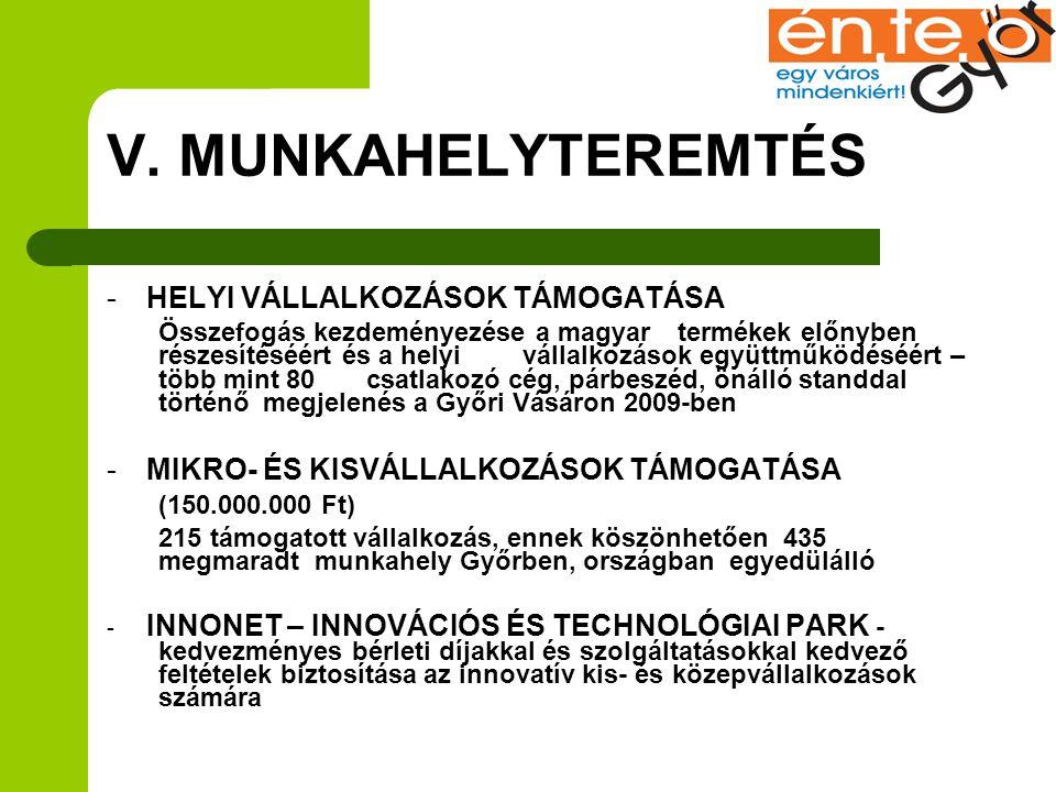 V. MUNKAHELYTEREMTÉS -HELYI VÁLLALKOZÁSOK TÁMOGATÁSA Összefogás kezdeményezése a magyar termékek előnyben részesítéséért és a helyi vállalkozások együ