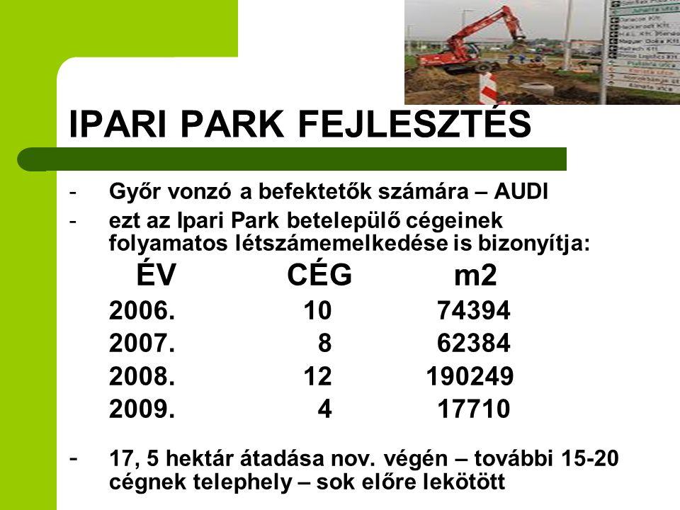 IPARI PARK FEJLESZTÉS -Győr vonzó a befektetők számára – AUDI -ezt az Ipari Park betelepülő cégeinek folyamatos létszámemelkedése is bizonyítja: ÉV CÉ