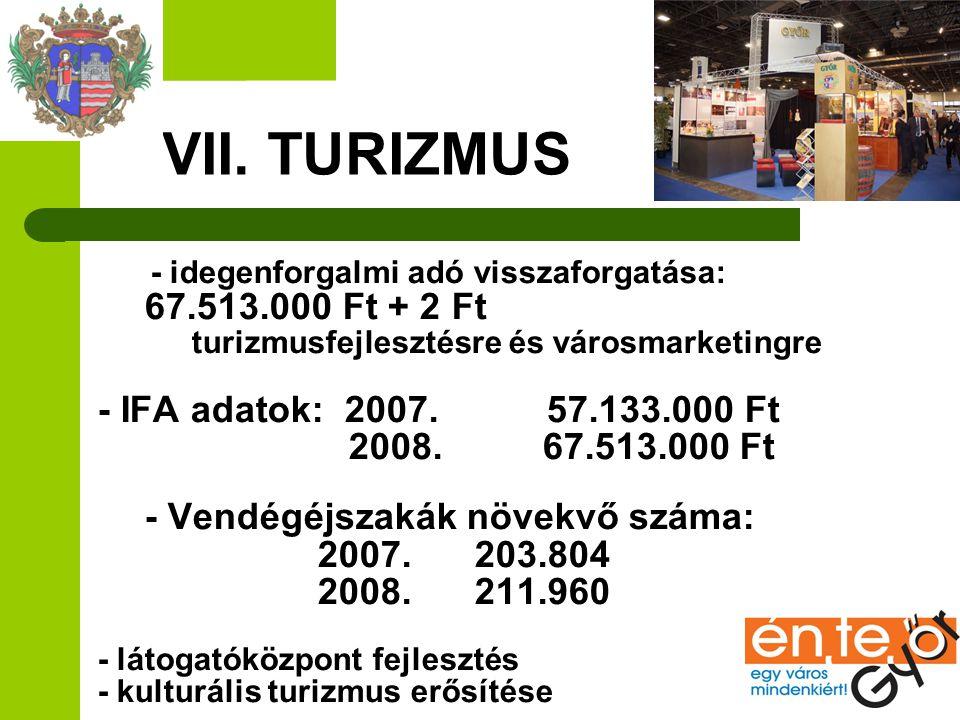 VII. TURIZMUS - idegenforgalmi adó visszaforgatása: 67.513.000 Ft + 2 Ft turizmusfejlesztésre és városmarketingre - IFA adatok: 2007. 57.133.000 Ft 20