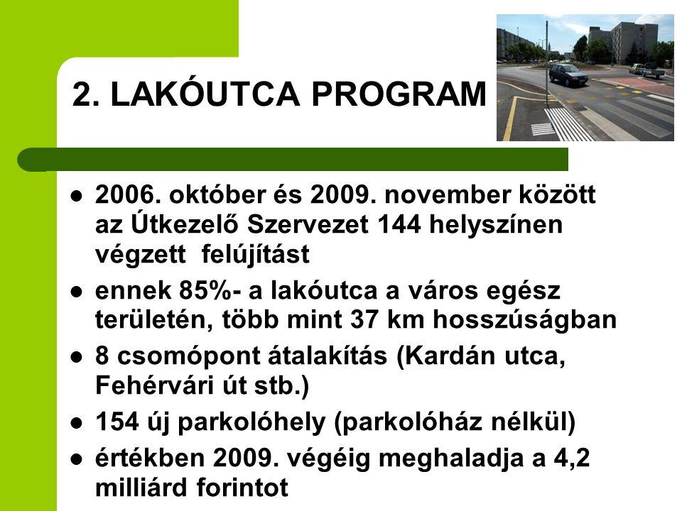 2. LAKÓUTCA PROGRAM  2006. október és 2009. november között az Útkezelő Szervezet 144 helyszínen végzett felújítást  ennek 85%- a lakóutca a város e
