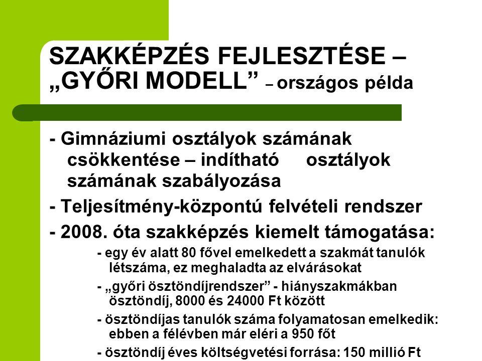 """SZAKKÉPZÉS FEJLESZTÉSE – """"GYŐRI MODELL"""" – országos példa - Gimnáziumi osztályok számának csökkentése – indítható osztályok számának szabályozása - Tel"""