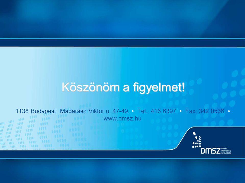 1138 Budapest, Madarász Viktor u. 47-49. • Tel.: 416 6397 • Fax: 342 0536 • www.dmsz.hu Köszönöm a figyelmet!