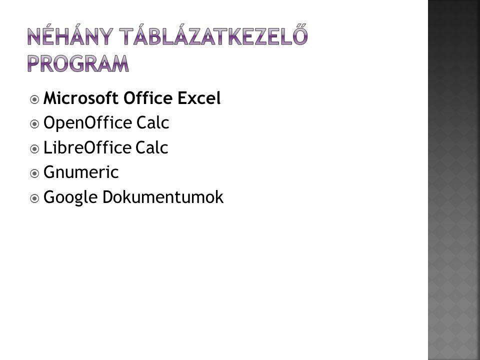  Microsoft Office Excel  OpenOffice Calc  LibreOffice Calc  Gnumeric  Google Dokumentumok