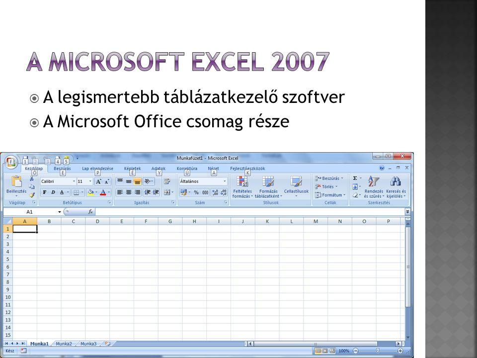  A legismertebb táblázatkezelő szoftver  A Microsoft Office csomag része