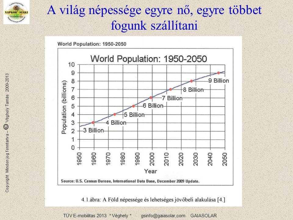 TÜV E-mobilitas 2013 * Véghely * gsinfo@gaiasolar,com GAIASOLAR Copyright Minden jog fenntartva – © Véghely Tamás 2009-2013 9 Az égés oxigént fogyaszt • Az égéshez szükséges oxigén pótlásának üteme szintén lényegesen elmarad a felhasználás ütemétől.