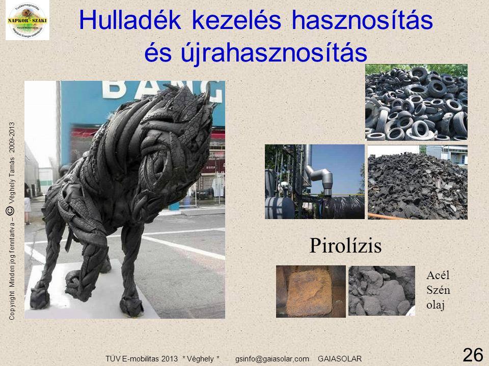 TÜV E-mobilitas 2013 * Véghely * gsinfo@gaiasolar,com GAIASOLAR Copyright Minden jog fenntartva – © Véghely Tamás 2009-2013 25/76 GUMI hulladék - probléma