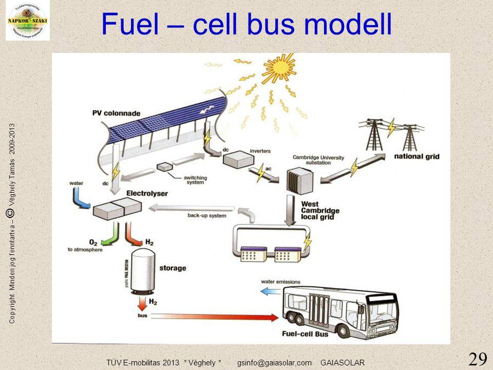 TÜV E-mobilitas 2013 * Véghely * gsinfo@gaiasolar,com GAIASOLAR Copyright Minden jog fenntartva – © Véghely Tamás 2009-2013 Üzemanyag … biodiesel