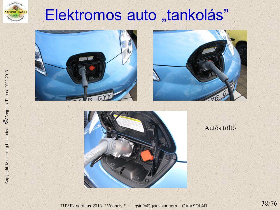 TÜV E-mobilitas 2013 * Véghely * gsinfo@gaiasolar,com GAIASOLAR Copyright Minden jog fenntartva – © Véghely Tamás 2009-2013 Auto parkoló