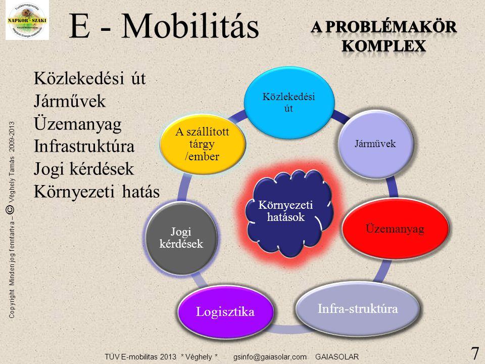 TÜV E-mobilitas 2013 * Véghely * gsinfo@gaiasolar,com GAIASOLAR Copyright Minden jog fenntartva – © Véghely Tamás 2009-2013 7 Közlekedési út Járművek Üzemanyag Infrastruktúra Jogi kérdések Környezeti hatás E - Mobilitás Környezet i hatások Közlekedési út Járművek Üzemanyag Infra-struktúra Logisztika Jogi kérdések A szállított tárgy /ember