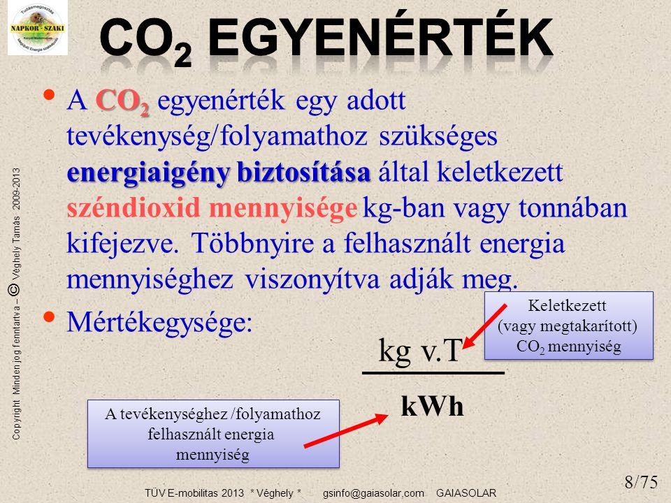 TÜV E-mobilitas 2013 * Véghely * gsinfo@gaiasolar,com GAIASOLAR Copyright Minden jog fenntartva – © Véghely Tamás 2009-2013 CO 2 energiaigény biztosítása • A CO 2 egyenérték egy adott tevékenység/folyamathoz szükséges energiaigény biztosítása által keletkezett széndioxid mennyisége kg-ban vagy tonnában kifejezve.