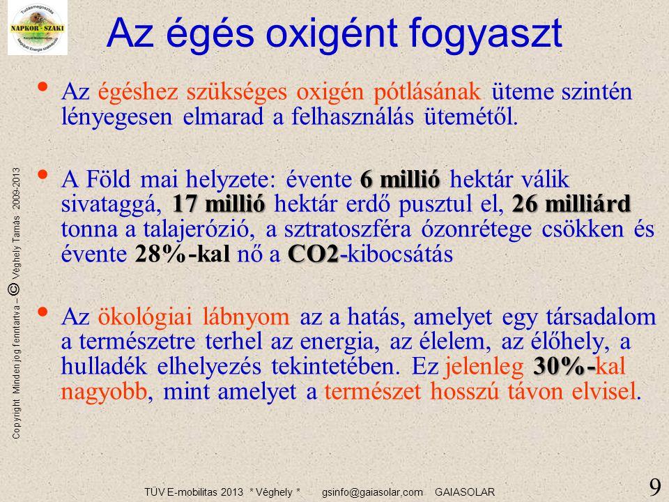 TÜV E-mobilitas 2013 * Véghely * gsinfo@gaiasolar,com GAIASOLAR Copyright Minden jog fenntartva – © Véghely Tamás 2009-2013 CO 2 energiaigény biztosít