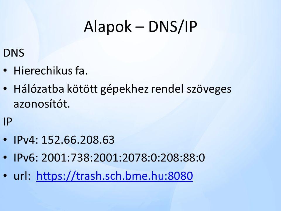 Alapok – DNS/IP DNS • Hierechikus fa.• Hálózatba kötött gépekhez rendel szöveges azonosítót.