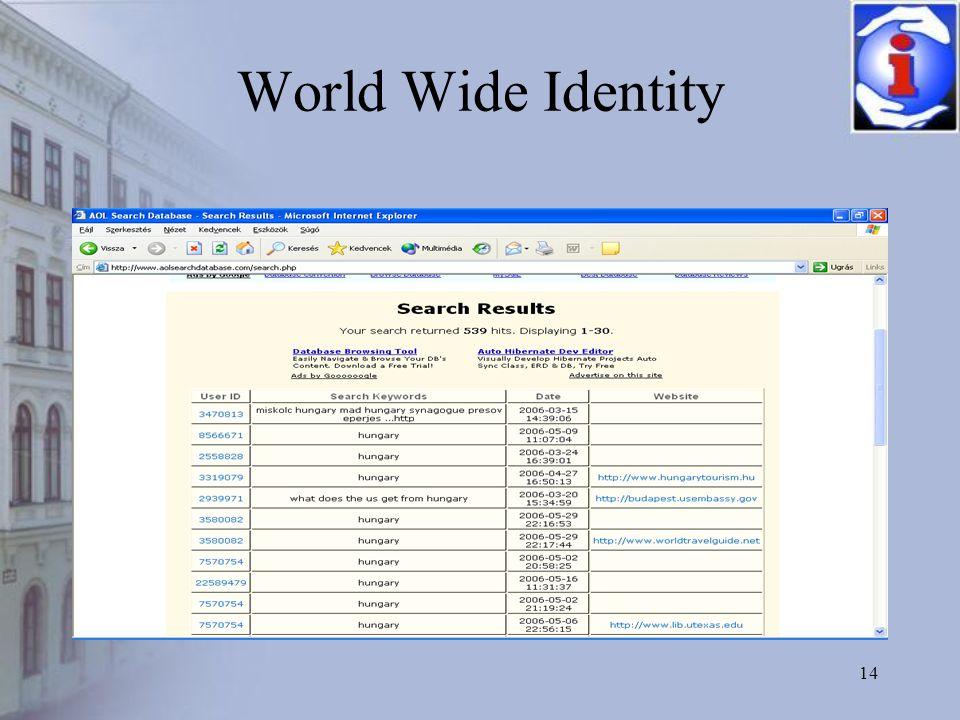14 World Wide Identity