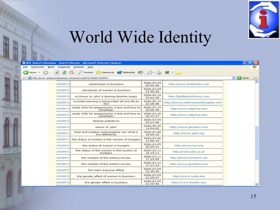 15 World Wide Identity
