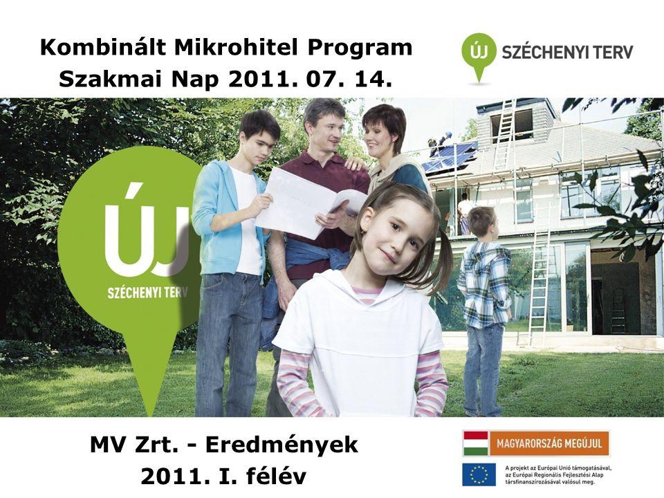 Kombinált Mikrohitel Program Szakmai Nap 2011. 07. 14. MV Zrt. - Eredmények 2011. I. félév
