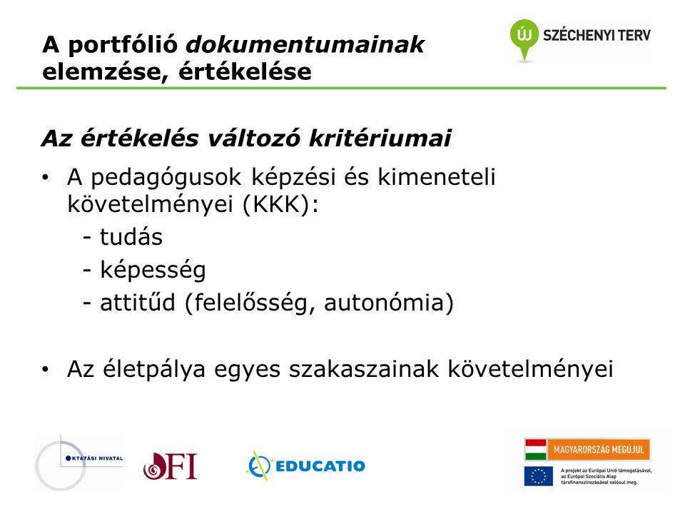 A portfólió dokumentumainak elemzése, értékelése Az értékelés változó kritériumai • A pedagógusok képzési és kimeneteli követelményei (KKK): - tudás -