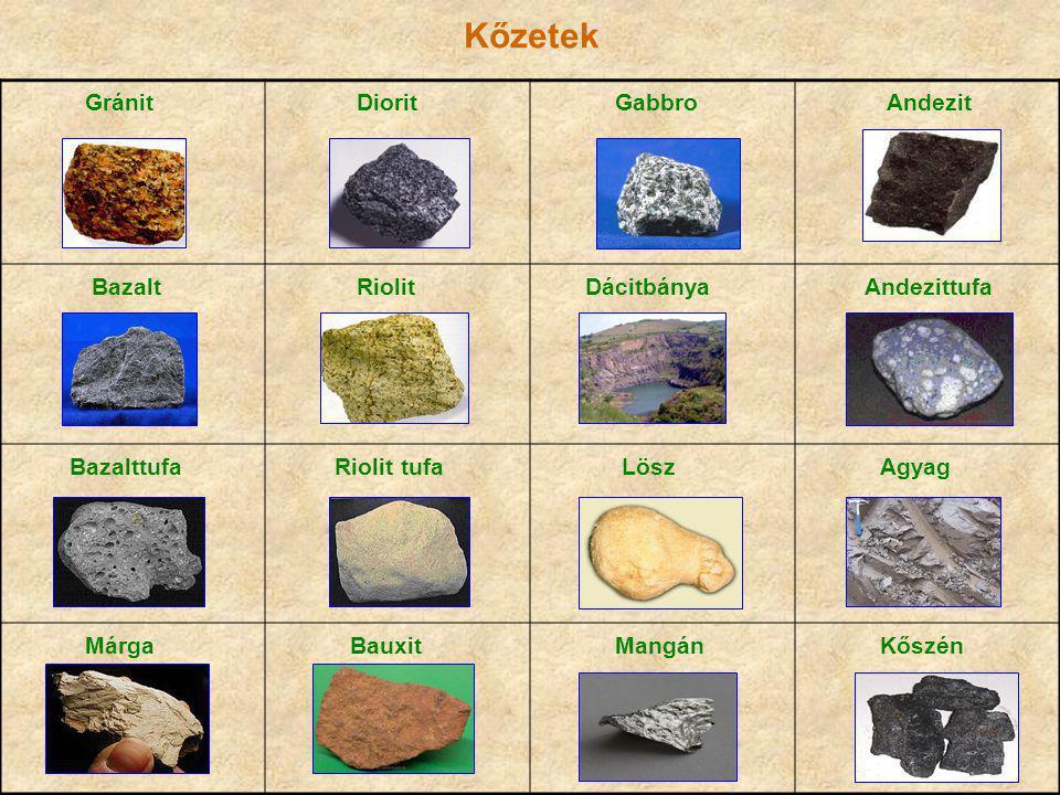 Kőzetek Gránit Diorit Gabbro Andezit Bazalt Riolit Dácitbánya Andezittufa Bazalttufa Riolit tufa Lösz Agyag Márga Bauxit Mangán Kőszén