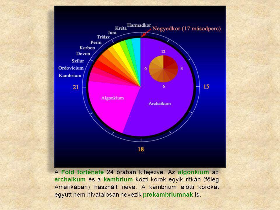 A Föld története 24 órában kifejezve. Az algonkium az archaikum és a kambrium közti korok egyik ritkán (főleg Amerikában) használt neve. A kambrium el