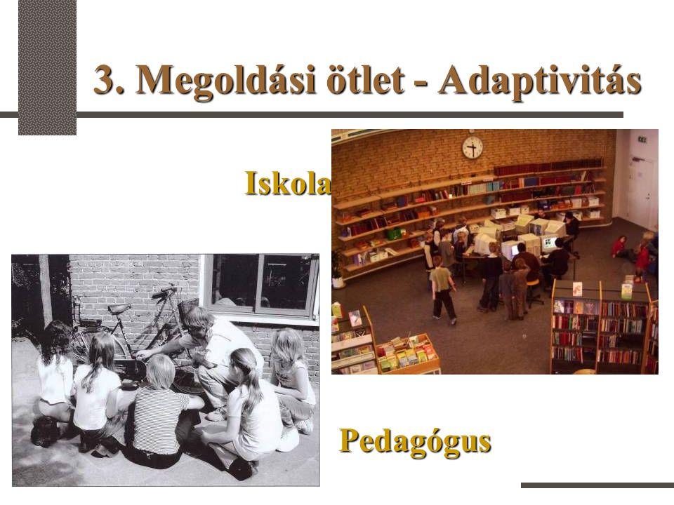 3. Megoldási ötlet - Adaptivitás Iskola Pedagógus