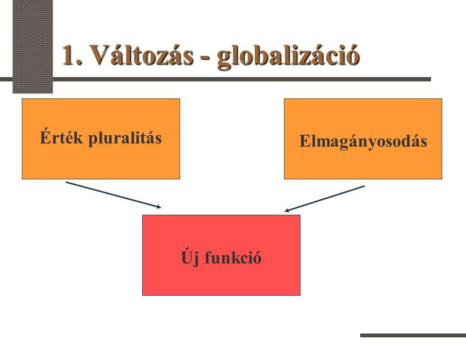 1. Változás - globalizáció Elmagányosodás Érték pluralitás Új funkció